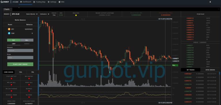 Gunbot chart trade