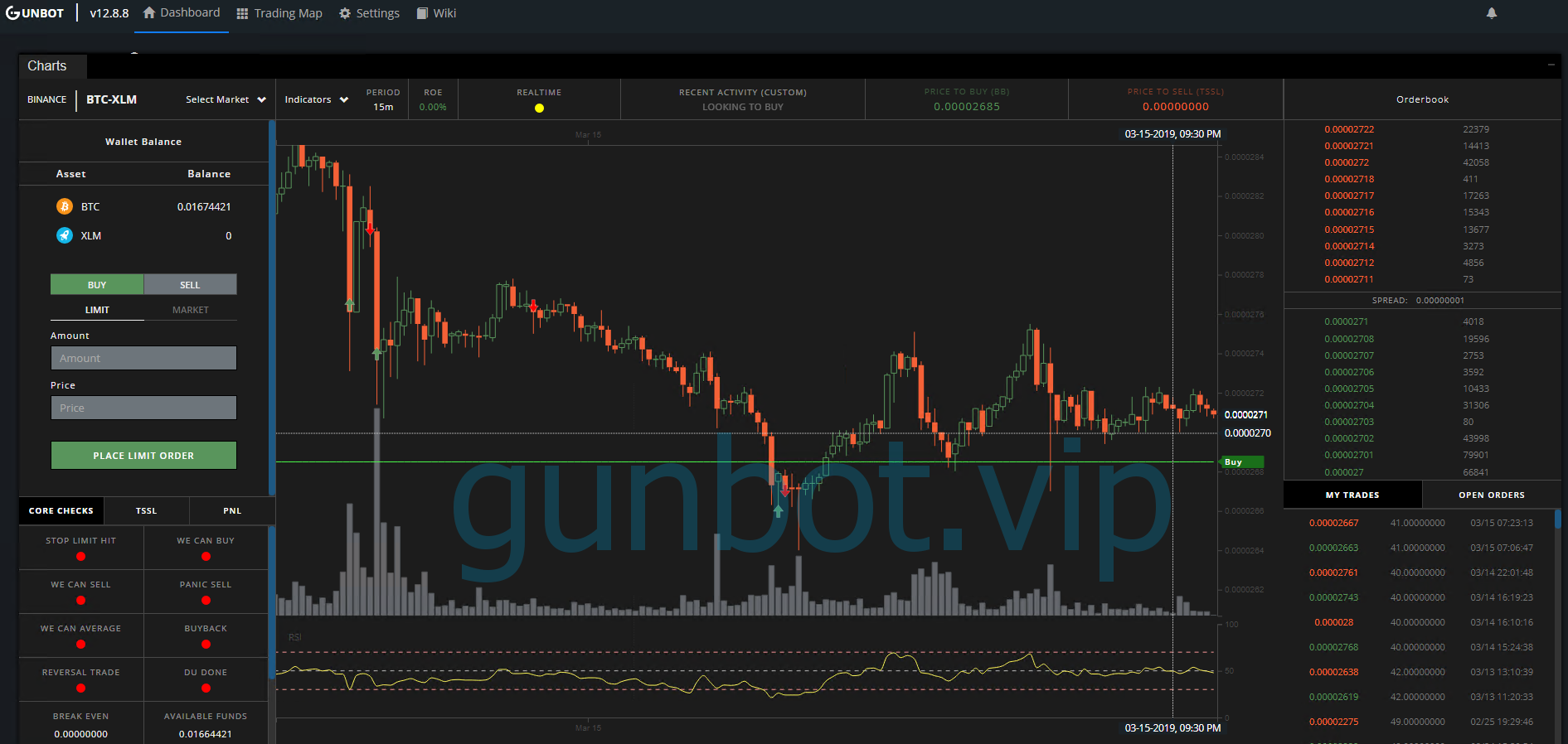 About Gunbot – The Best Crypto Trading bot in the world | Gunbot